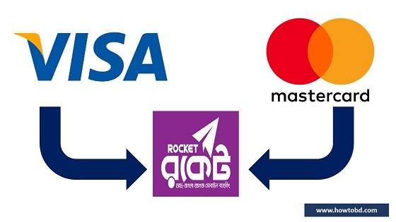 Add Money to Rocket from Visa or Mastercard